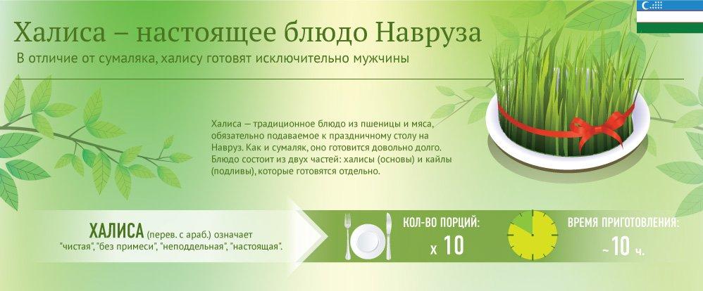 halisa1 - Халиса - настоящее блюдо Навруза