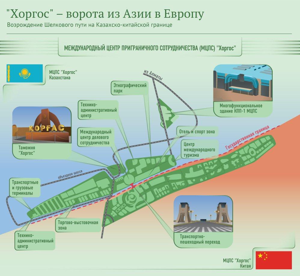 horgos1 - Хоргос - ворота из Азии в Европу